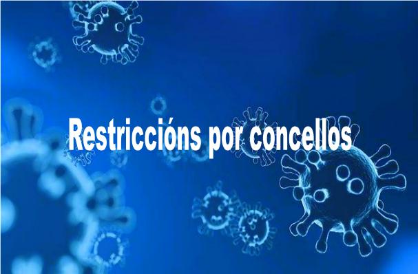 Restriccions
